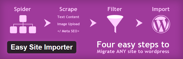 Easy Site Importer Plugin Review